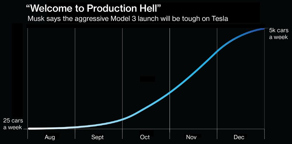 """When you're going through (production) Hell, keep going."""
