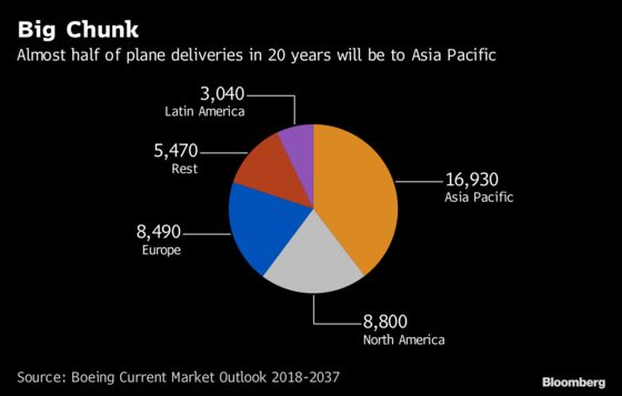 Lion Air Crash Shows Challenges of Asia's Budget Airline Boom