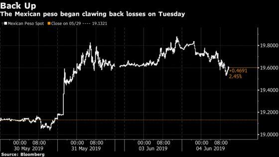 Mexico's Peso Tops Major Currencies, Defying Latest Trump Threat