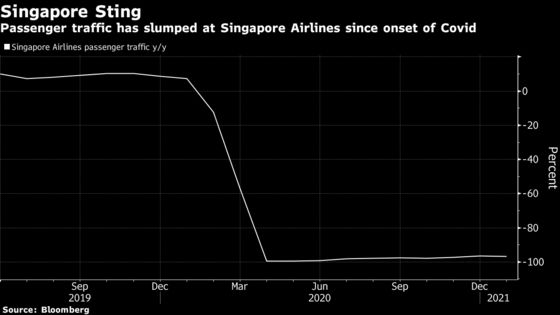 Singapore Sees Safe Reopening of Changi as Key to Survival