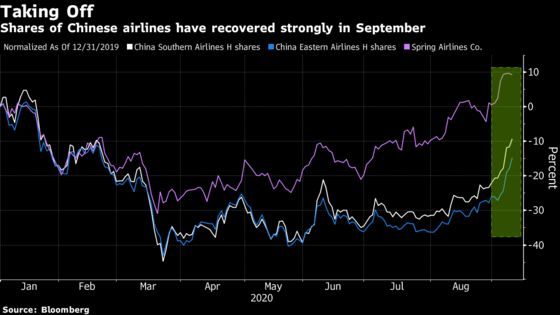 World's Top 10 Airline Stocks Are All Chinese, Except One