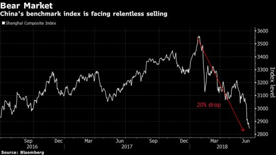 Bear Market in Stocks, Weak Yuan Show China Problems Piling Up