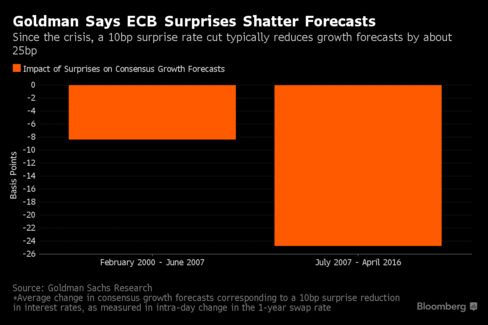 European Central Bank ready to come to eurozone economy's aid if needed: Draghi