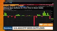 relates to Bloomberg Market Wrap 1/18: Bond Funds, S&P 500 Whipsaw and Financials
