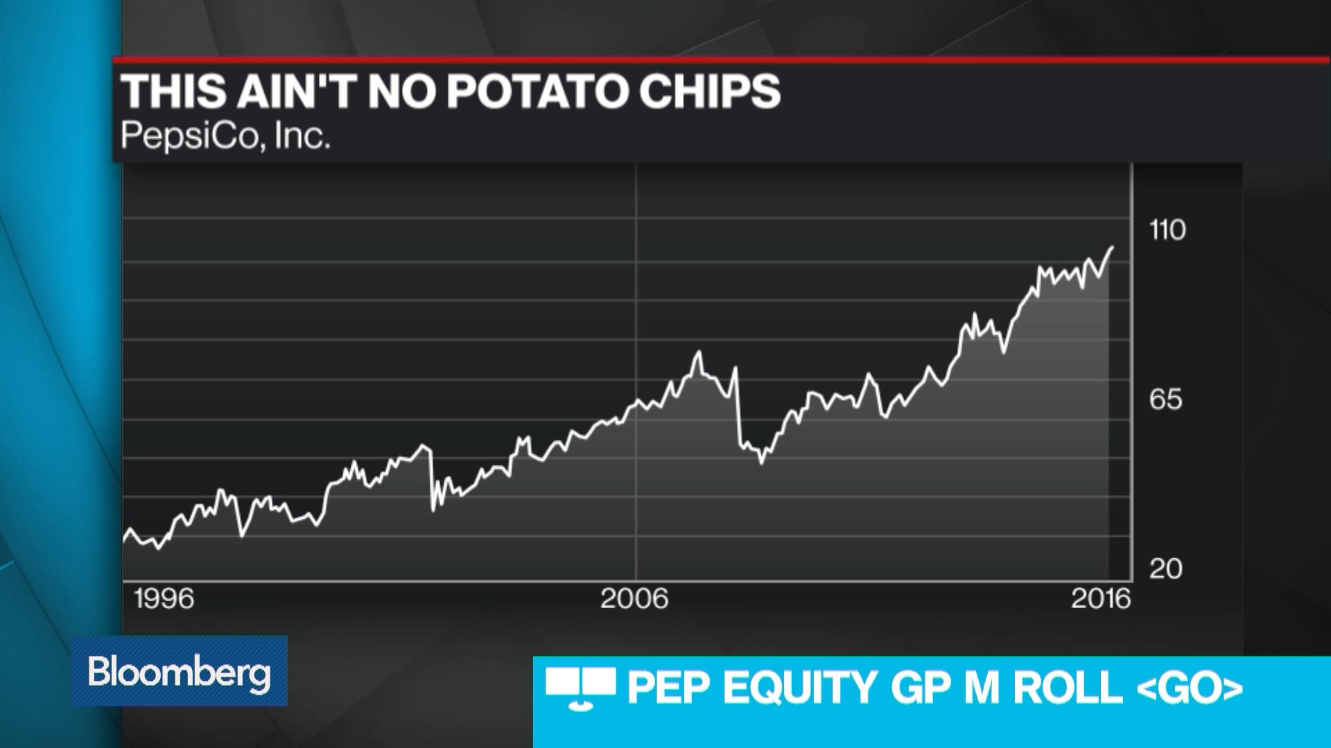 building a portfolio on stable growing stocks � bloomberg