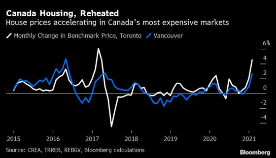 Canada Housing Might Be in a Historic Bubble, Rosenberg Says