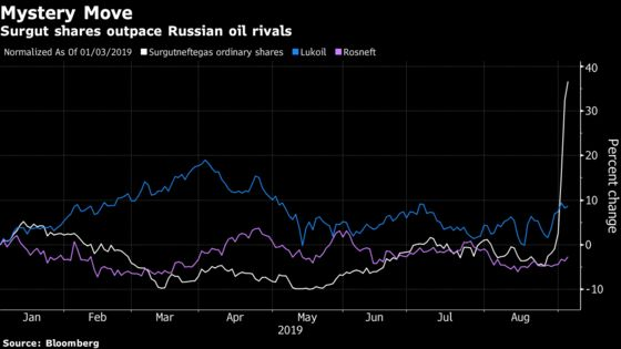 A Secretive Russian Oil Company Is Sitting on $51.6Billion in Cash. Now Its Stock Is Surging