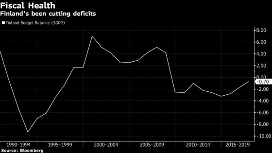 Finnish Finance Ministry Warns More Austerity Is Needed Now