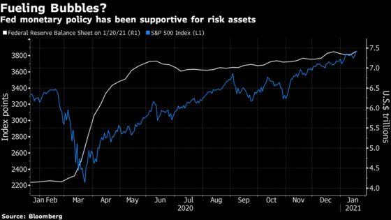 U.S. Stocks Pare Weekly Gain; Dollar Advances: Markets Wrap
