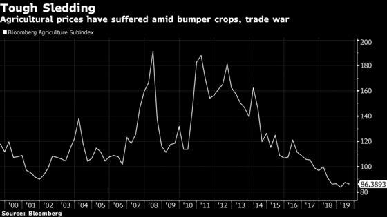 Cargill Earnings Plunge as U.S. Rains Adds to Trade-War Woes