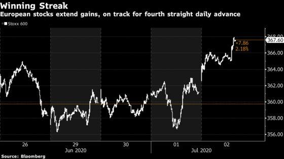 European Stocks Climb Most in Two Weeks on U.S. Jobs Data Beat