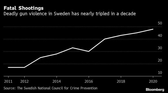 The Far Right Is Ready For a Slice of Real Power in Sweden