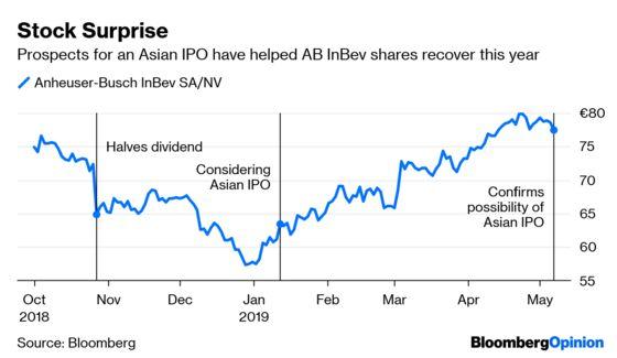 $100 Billion of Debt, and Still AB InBev Wants More Deals