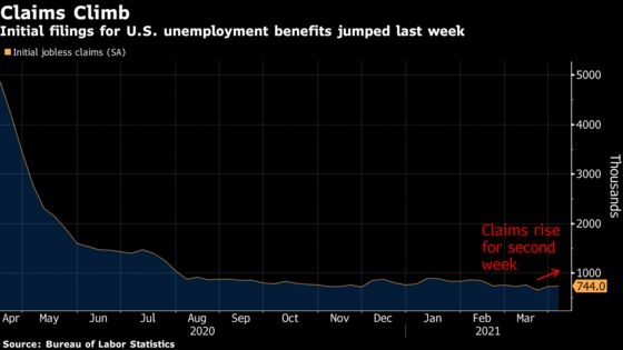 U.S. Jobless Claims Jump, Showing Choppy Labor-Market Recovery