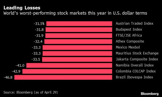 World's Worst Stocks Have More to Worry About Than Coronavirus