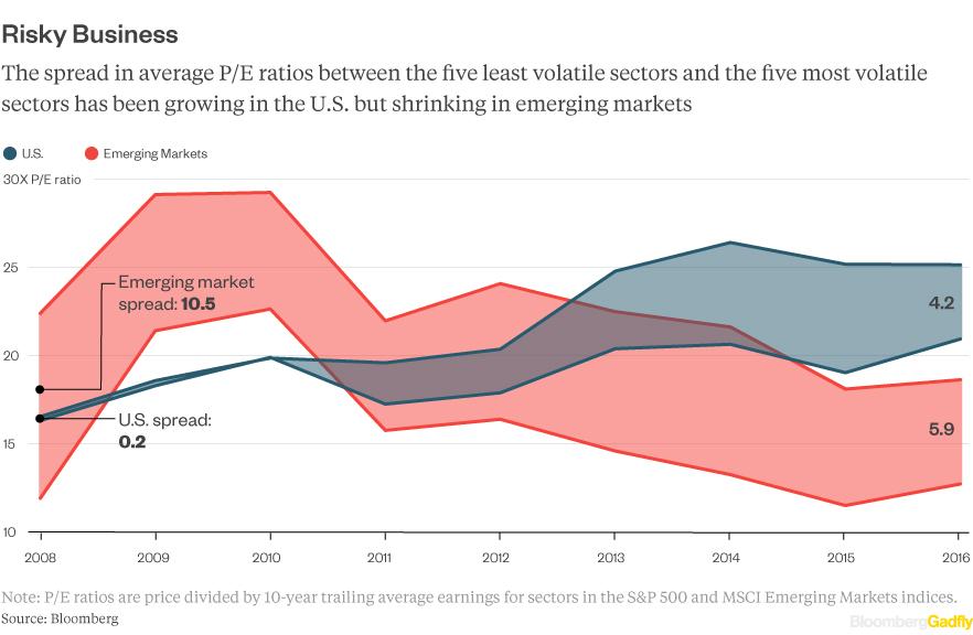 Nir-emerging-market-spread-09116