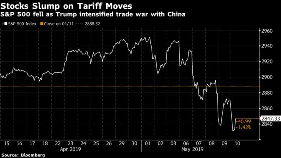 These U.S. Stocks May Be Shielded as Trump's Trade War Hits