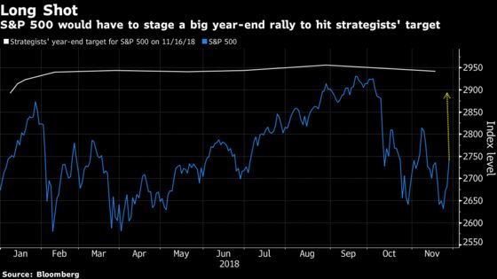 Strategists Expect Stellar 2019 for U.S. Stocks