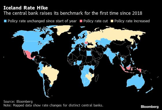 Iceland Rate Hike Marks Western Europe's First Tightening