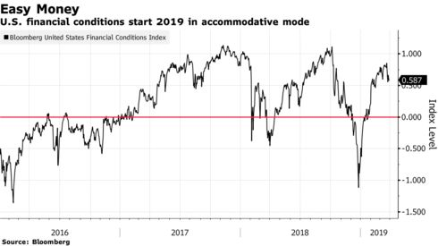U.S. financial conditions start 2019 in accommodative mode