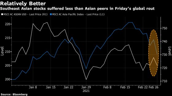 The Best Shelter From Yield Havoc May Be Southeast Asia Equities