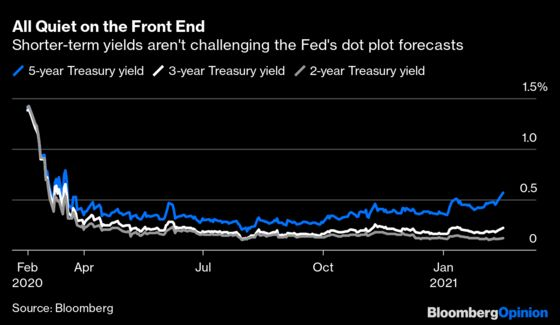 Fed's Yield-Curve Control Isn't for Taming Long Bonds