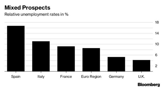 Europe's Fragility Is Exposed Again
