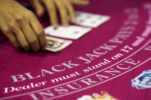 Macau's Gaming Revenue