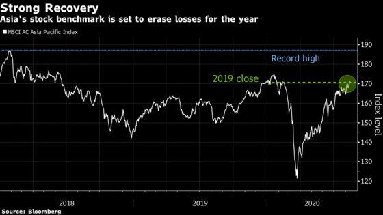 Asian Stocks Set Eyes on Record High After Erasing 2020 Losses