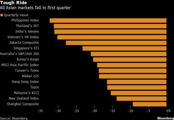 What Investors Will BeBetting on Next Quarter