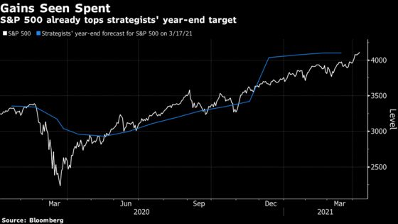 Eerie Equity Calm Puts Wall Street on High Alert for Next Spark