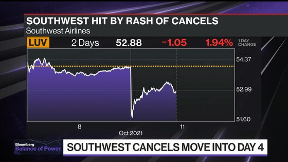 Southwest Warns of Need for More Staff to End Disruptions