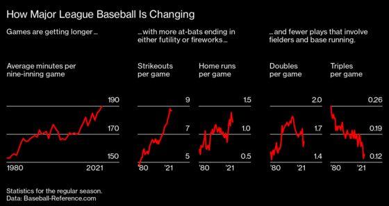MLB Is Testing Ways to Fix Baseball's Boredom Problem