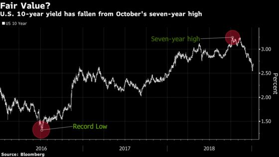 BlackRock Says Treasuries Back as Havens, Yield Surge Over