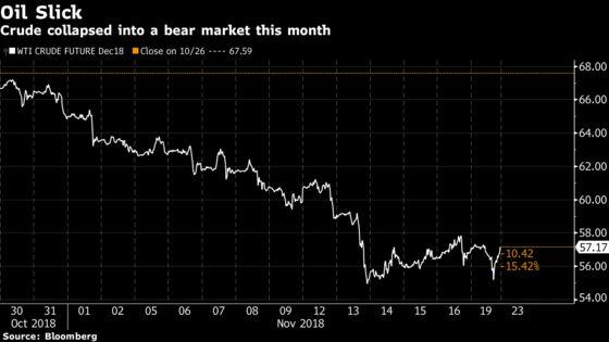 S&P 500 Slips Into Correction Led by Energy Stocks: Markets Wrap