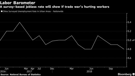 What to Watch in China GDP Report: Tariffs, Consumption, Babies