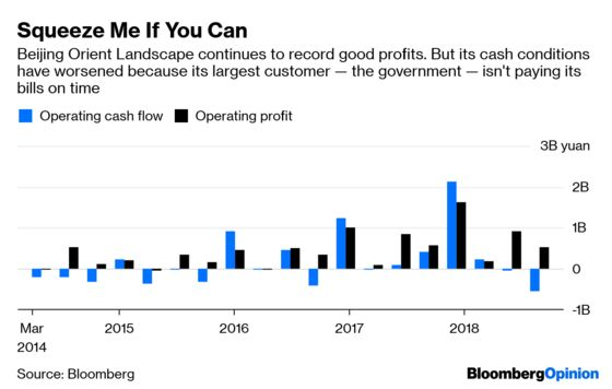 China's Default Wave Spares the Biggest Fish