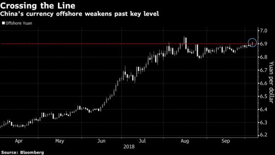 China's Holiday Week Only Gets Worse as Stocks Slump With Yuan