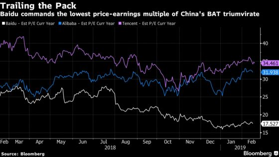 Why Baidu Is the Tech Giant That's Most Vulnerable to a China Downturn