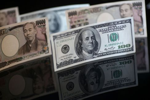 Dollar Gains Versus Yen Before ISM Factory Data, on BOJ's Tankan