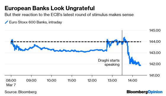 ECB Takes a First Step to Admitting Its Mistake