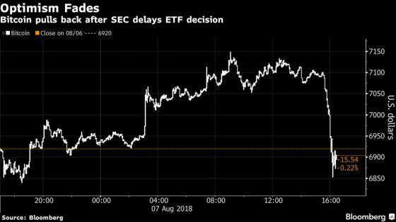 SEC Postpones Decision onBitcoin ETF Listing to September