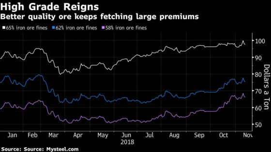 What to Watch in Commodities: Truce, OPEC+, Alberta, Iron, Tesla