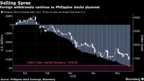 Asia's Most Unloved Stocks Still Face Weakness, Investors Say