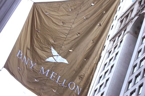 Fed Said to Press BNY Mellon to Speed Repo Changes by Two Years