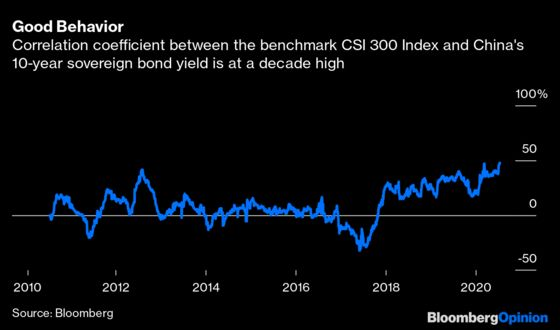 Ray Dalio's Risk Parity Trade Is Alive and Well in China