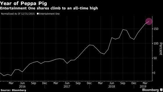 Go Pig or Go Home: Peppa Pig Maker Cashes in on Chinese New Year