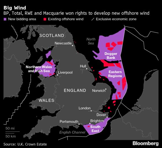 Big Oil Takes Over Next Generation of U.K. Offshore Wind