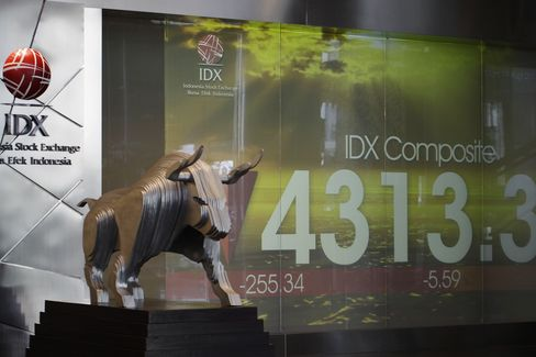 Indonesian Stocks Rally First Time in Five Days as Pension Buys