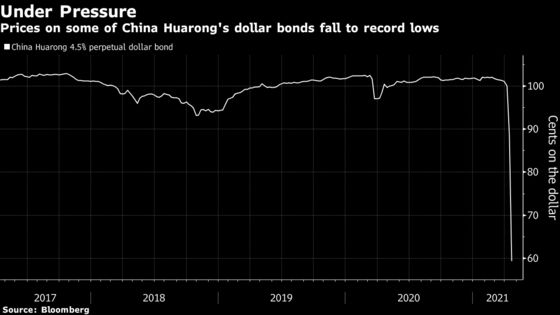 China Huarong Showdown Reveals Beijing's Tougher Stance on Risk
